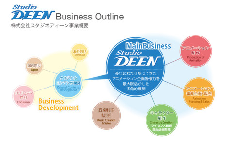 img-co-businessoutline